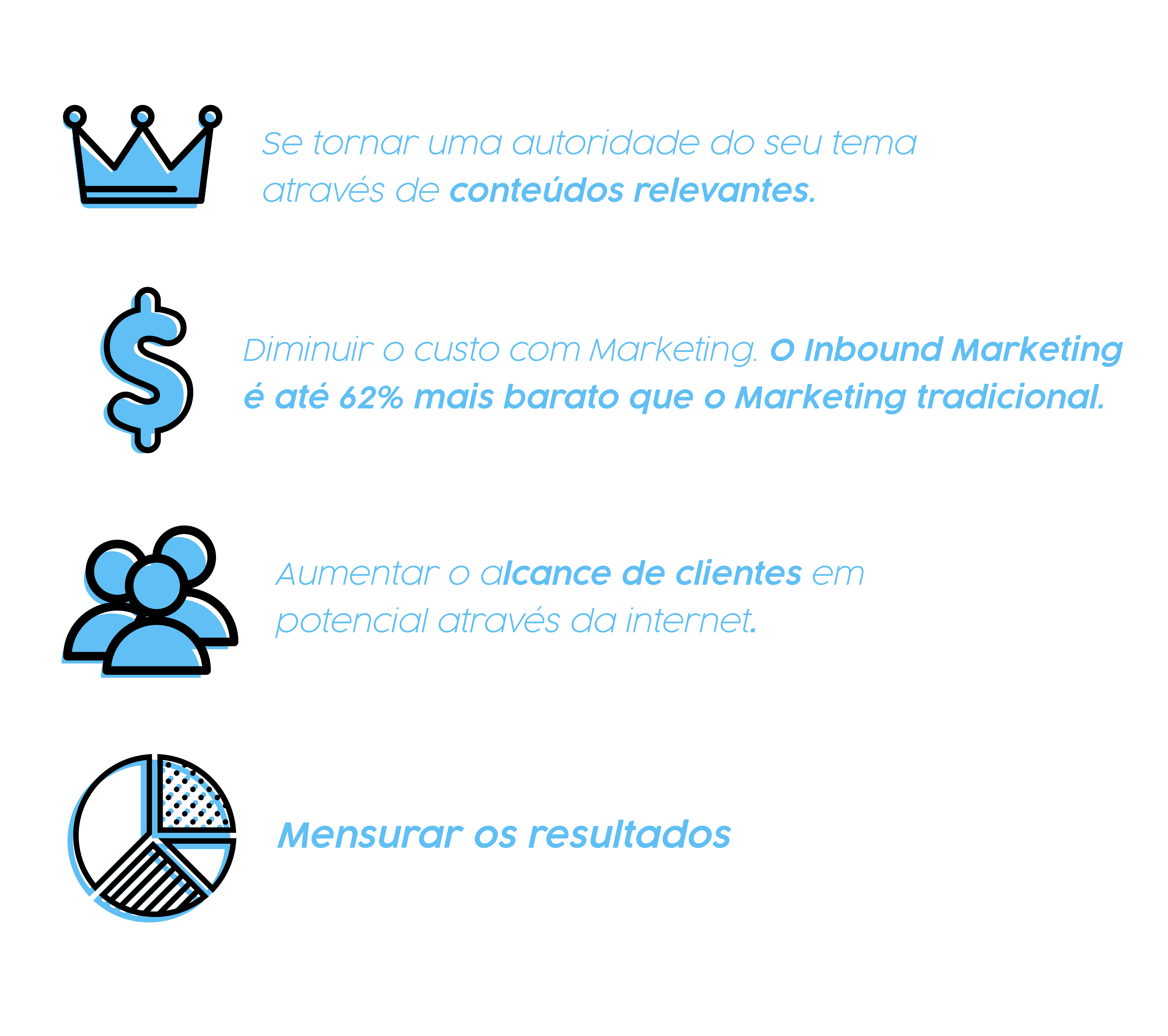 Vantagens de utilizar o Inbound Marketing